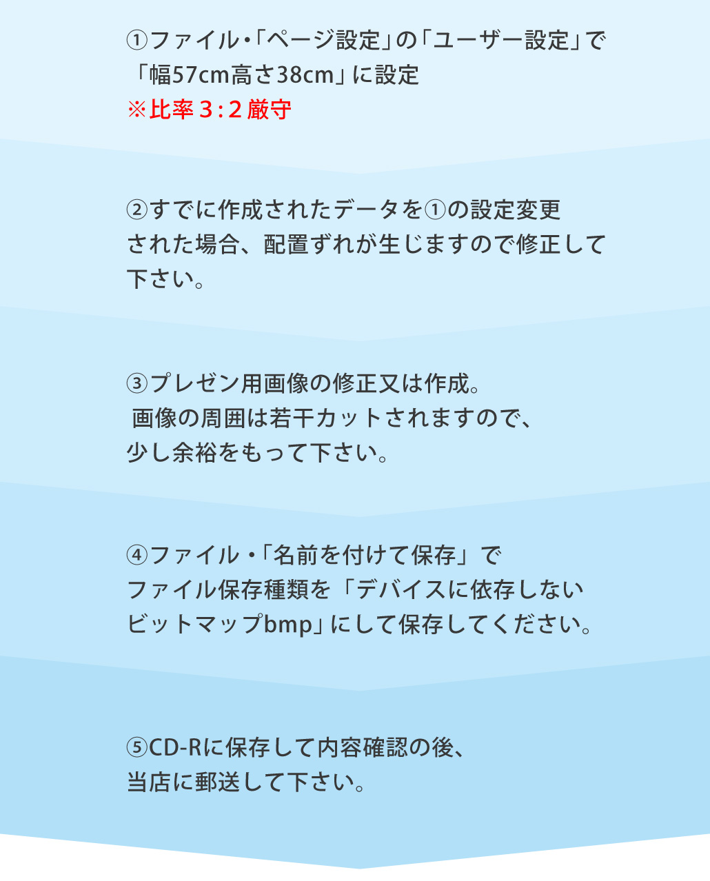 BMP_nagare